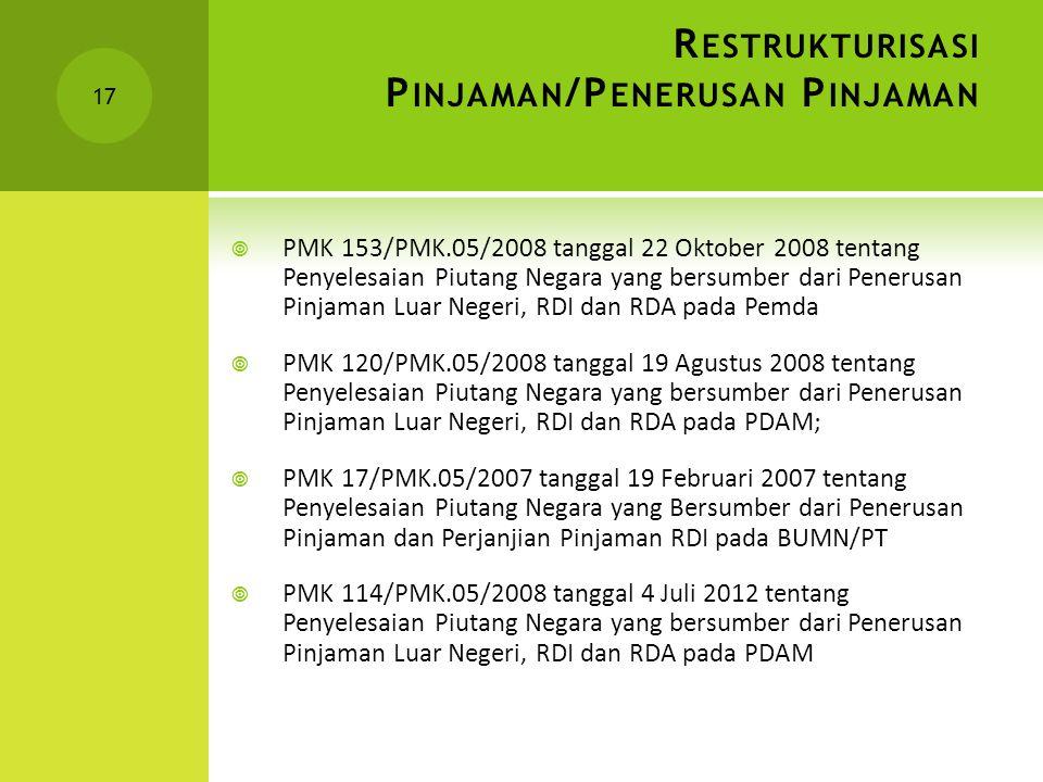 Restrukturisasi Pinjaman/Penerusan Pinjaman