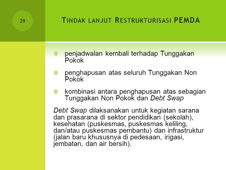 Tindak lanjut Restrukturisasi PEMDA