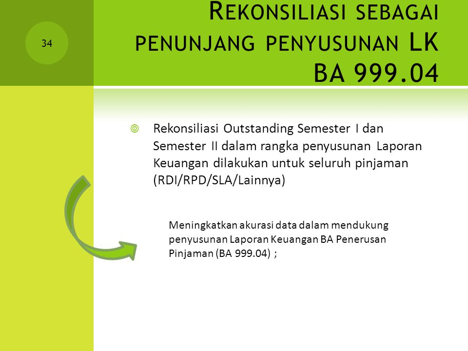 Rekonsiliasi sebagai penunjang penyusunan LK BA 999.04