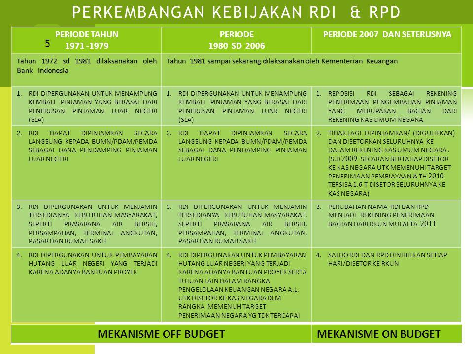 PERKEMBANGAN KEBIJAKAN RDI & RPD