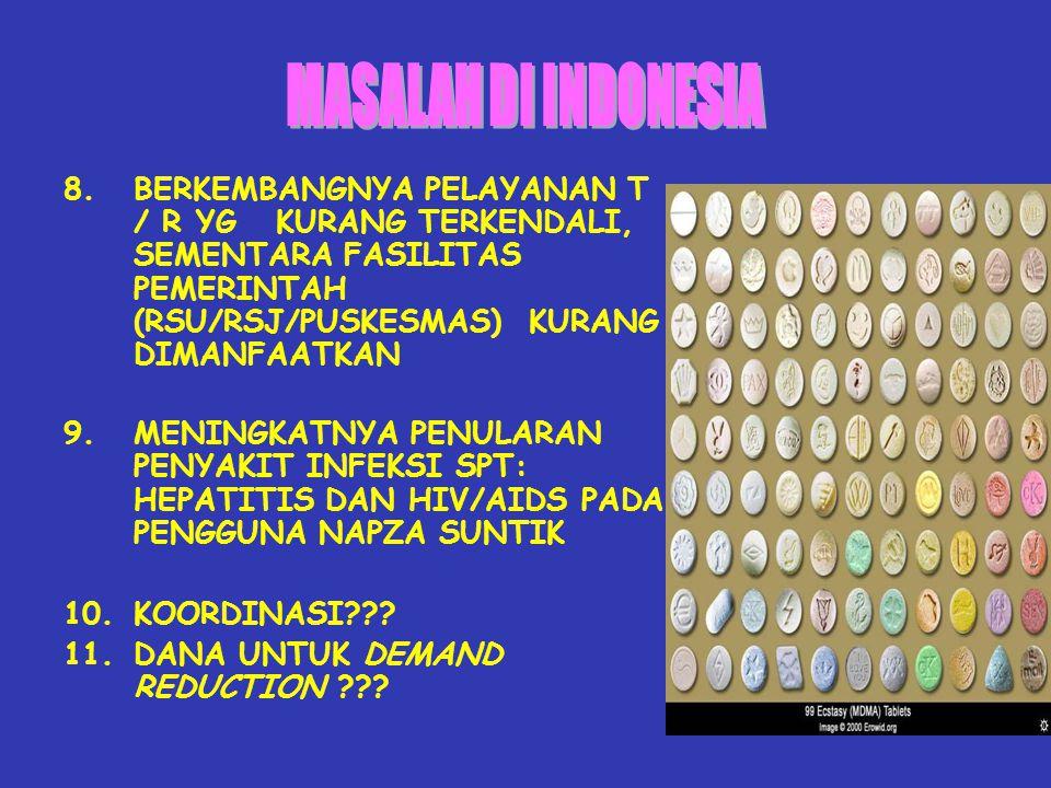 MASALAH DI INDONESIA BERKEMBANGNYA PELAYANAN T / R YG KURANG TERKENDALI, SEMENTARA FASILITAS PEMERINTAH (RSU/RSJ/PUSKESMAS) KURANG DIMANFAATKAN.