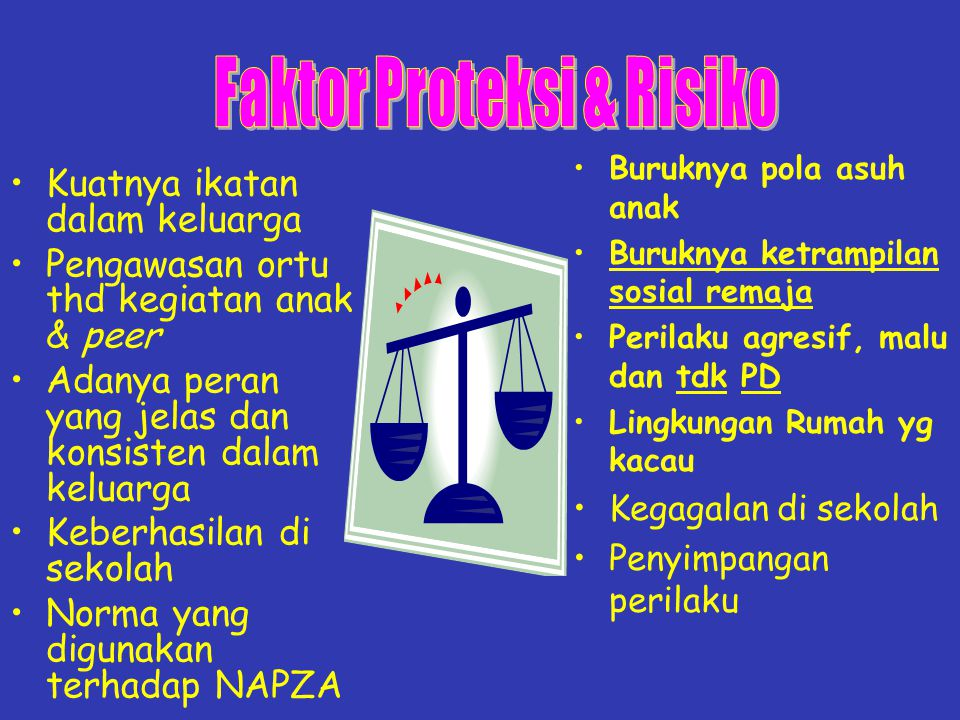 Faktor Proteksi & Risiko