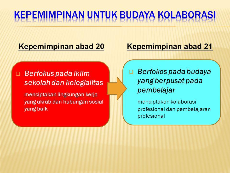 Kepemimpinan untuk Budaya Kolaborasi