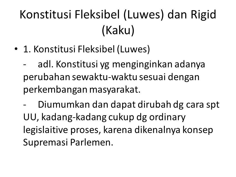Konstitusi Fleksibel (Luwes) dan Rigid (Kaku)