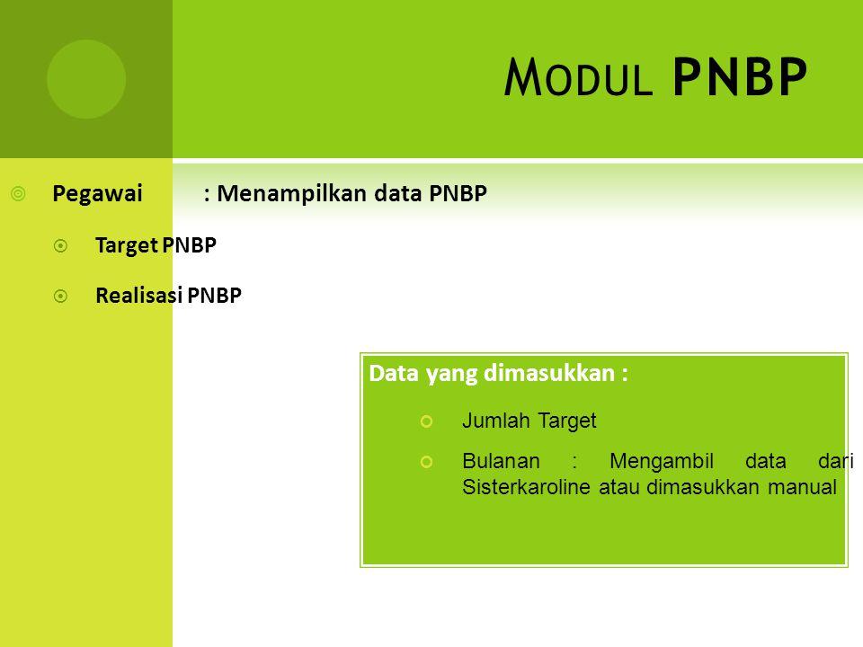 Modul PNBP Pegawai : Menampilkan data PNBP Data yang dimasukkan :