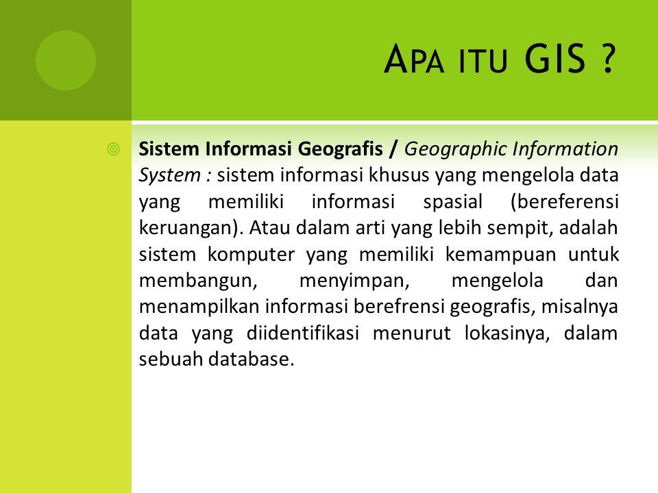 Apa itu GIS