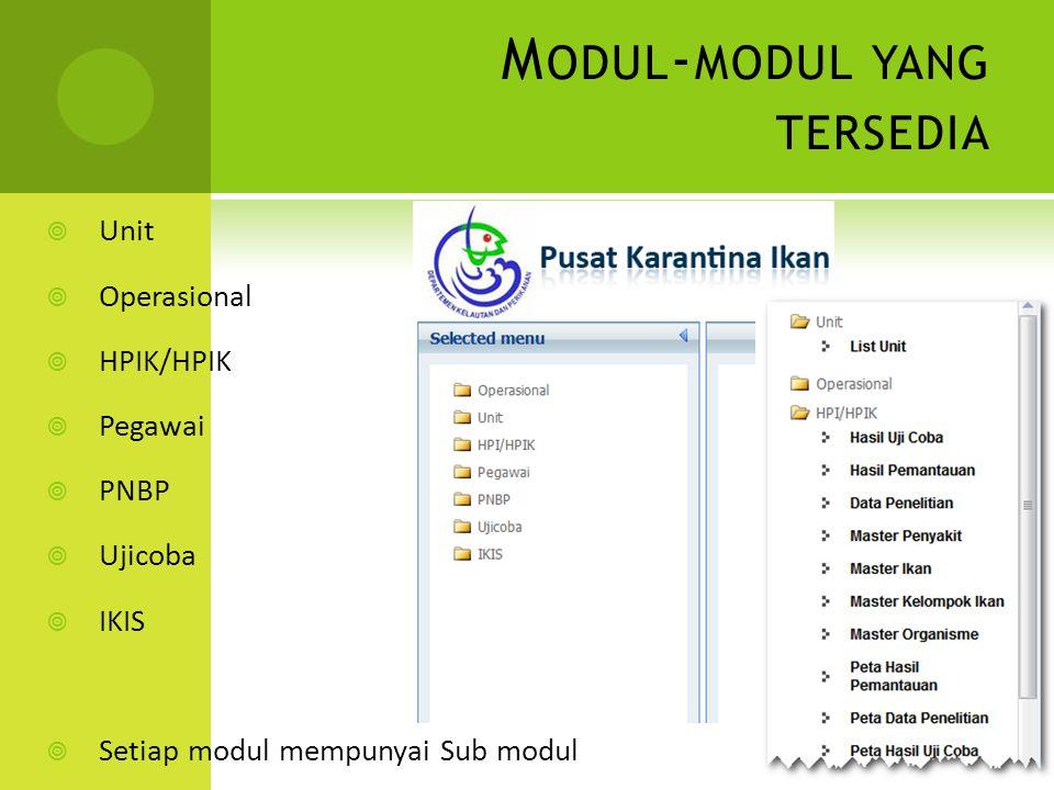 Modul-modul yang tersedia