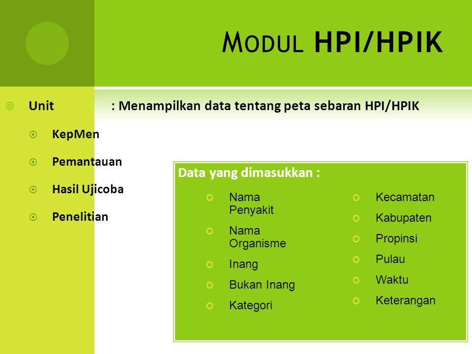 Modul HPI/HPIK Unit : Menampilkan data tentang peta sebaran HPI/HPIK