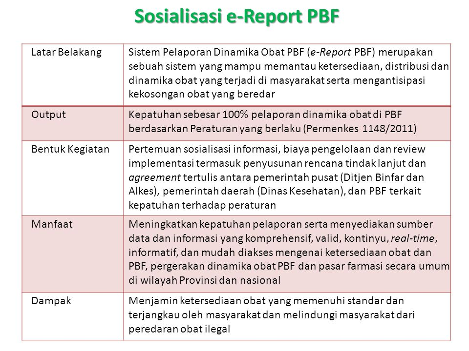 Sosialisasi e-Report PBF