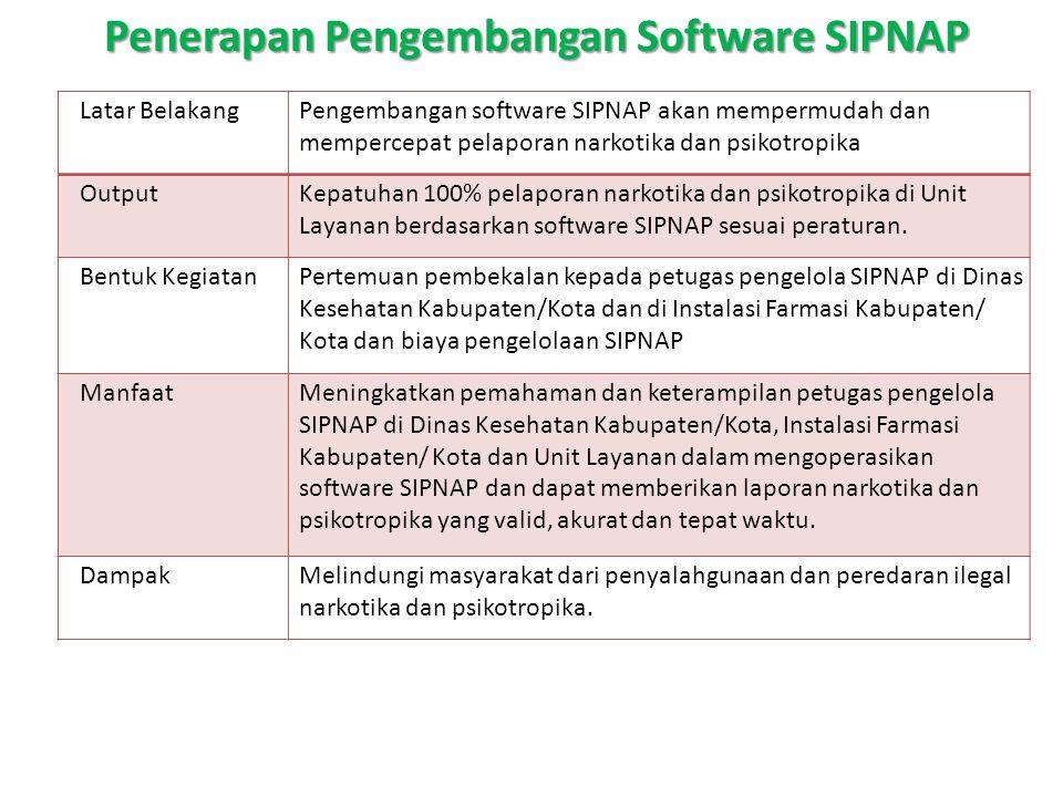 Penerapan Pengembangan Software SIPNAP