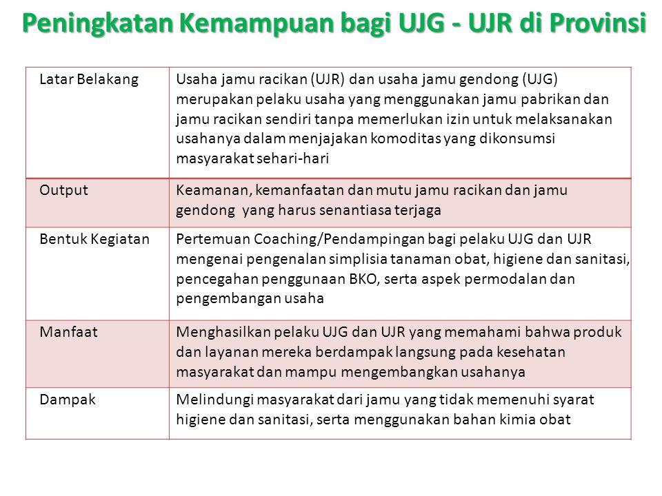 Peningkatan Kemampuan bagi UJG - UJR di Provinsi