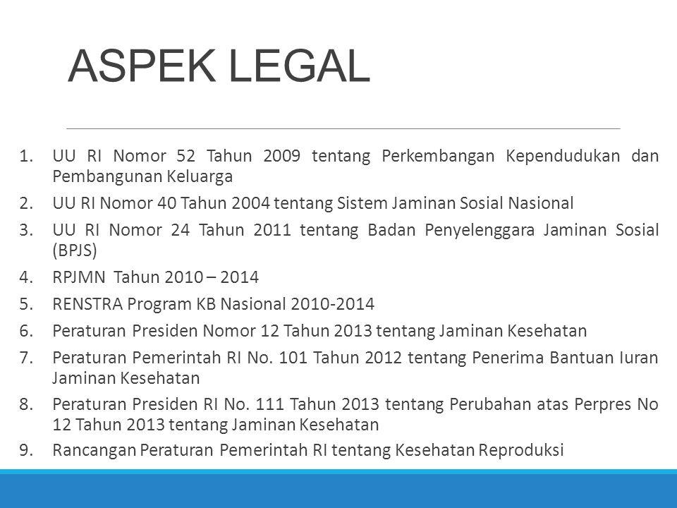 ASPEK LEGAL UU RI Nomor 52 Tahun 2009 tentang Perkembangan Kependudukan dan Pembangunan Keluarga.
