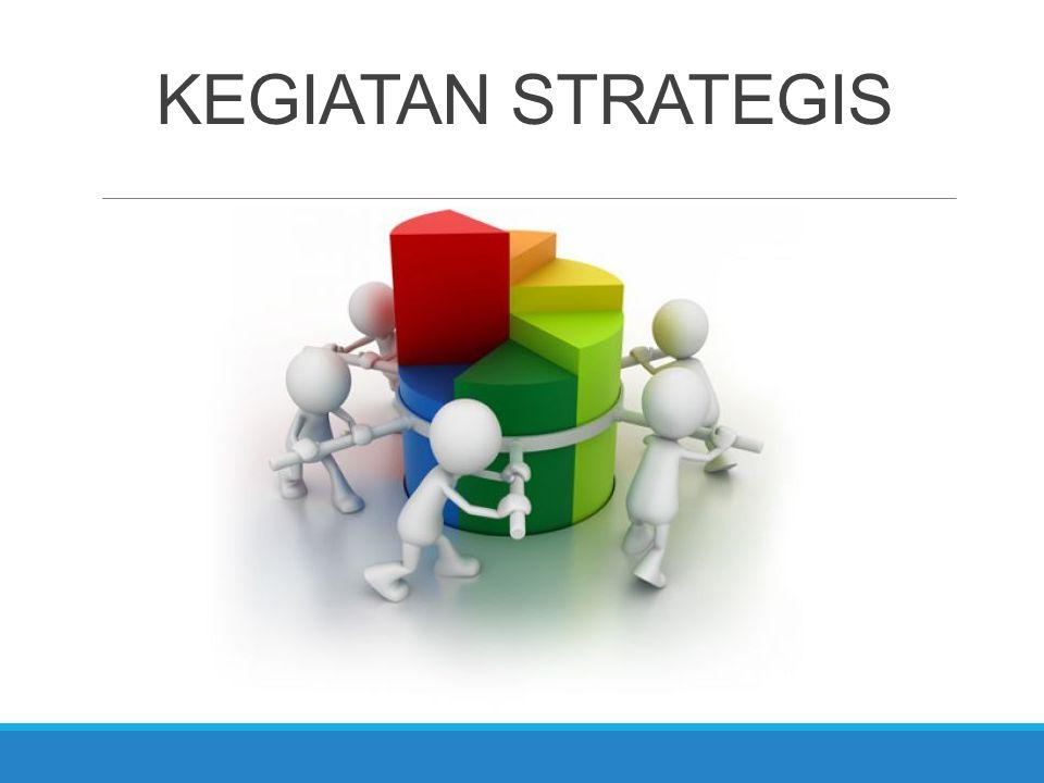 KEGIATAN STRATEGIS