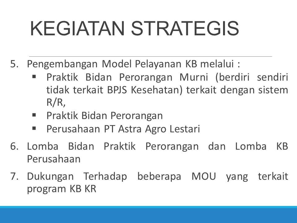 KEGIATAN STRATEGIS Pengembangan Model Pelayanan KB melalui :