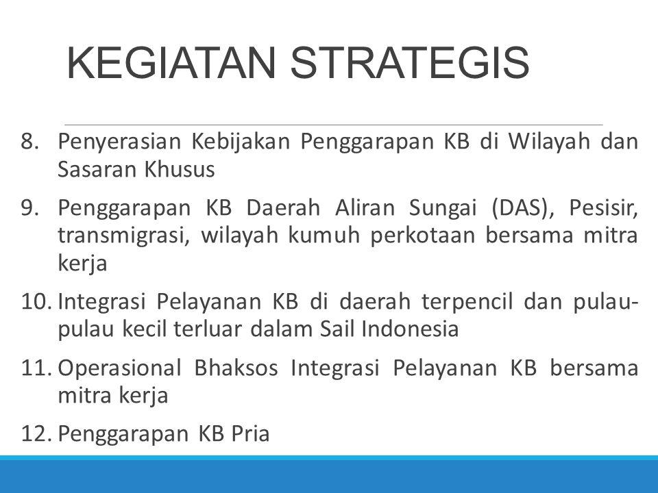 KEGIATAN STRATEGIS Penyerasian Kebijakan Penggarapan KB di Wilayah dan Sasaran Khusus.
