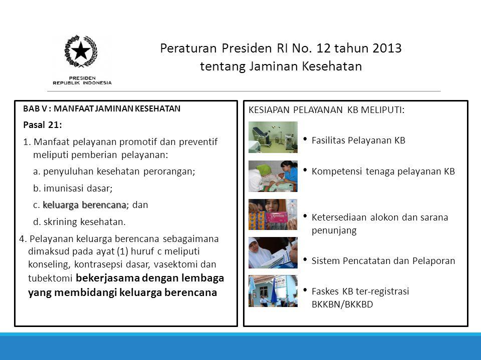 Peraturan Presiden RI No. 12 tahun 2013 tentang Jaminan Kesehatan