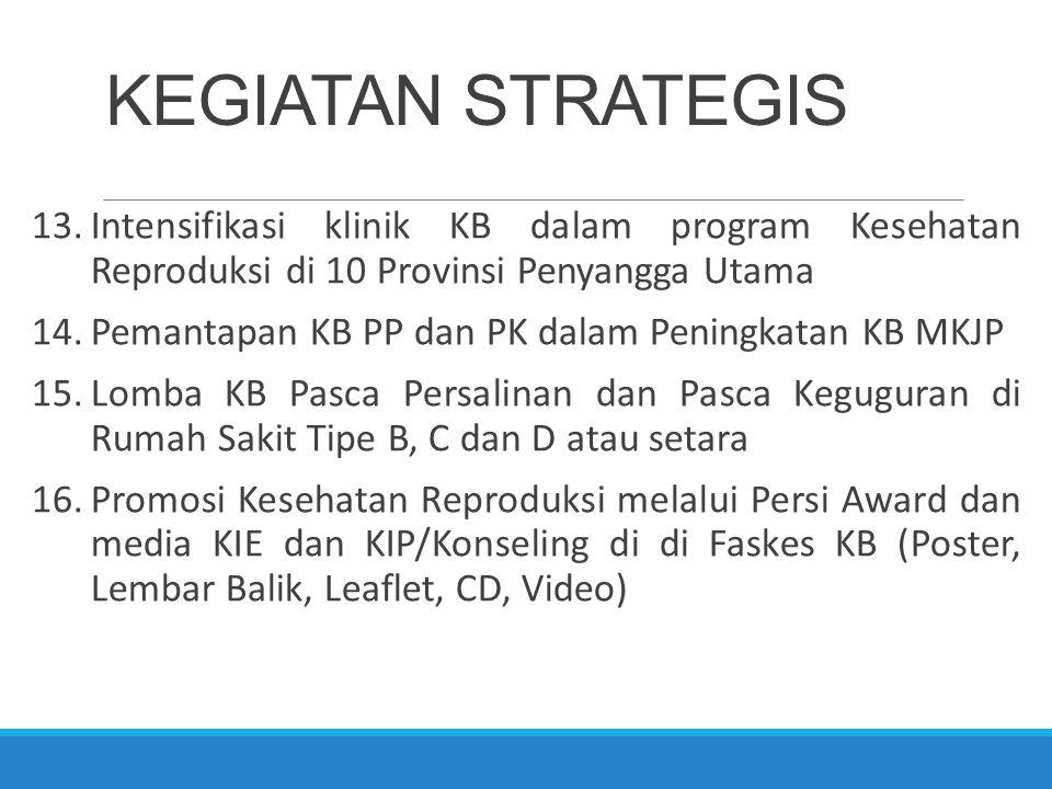 KEGIATAN STRATEGIS Intensifikasi klinik KB dalam program Kesehatan Reproduksi di 10 Provinsi Penyangga Utama.