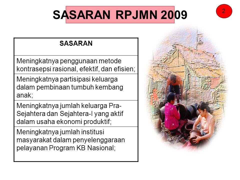 SASARAN RPJMN 2009 2. SASARAN. Meningkatnya penggunaan metode kontrasepsi rasional, efektif, dan efisien;
