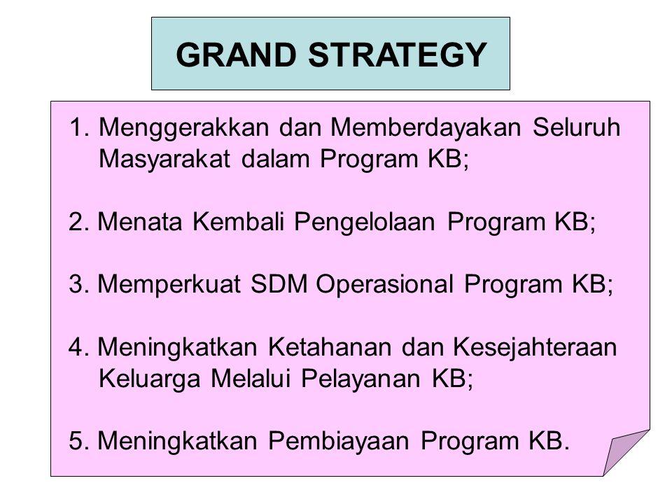 GRAND STRATEGY Menggerakkan dan Memberdayakan Seluruh Masyarakat dalam Program KB; 2. Menata Kembali Pengelolaan Program KB;