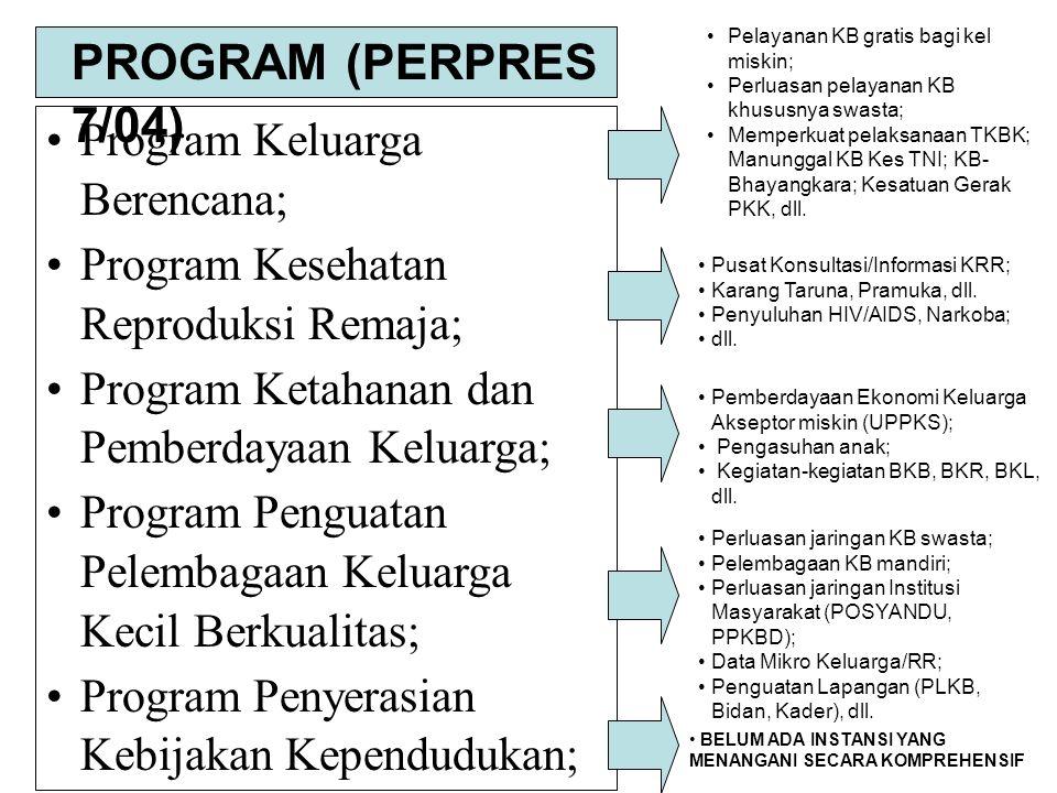 PROGRAM (PERPRES 7/04) Program Keluarga Berencana;