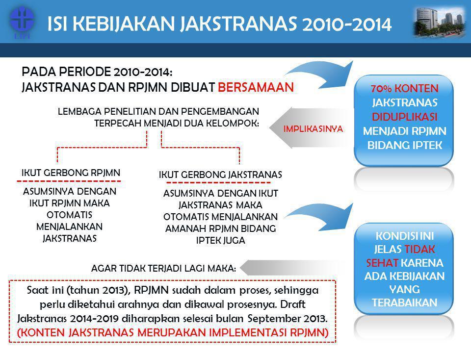 ISI KEBIJAKAN JAKSTRANAS 2010-2014