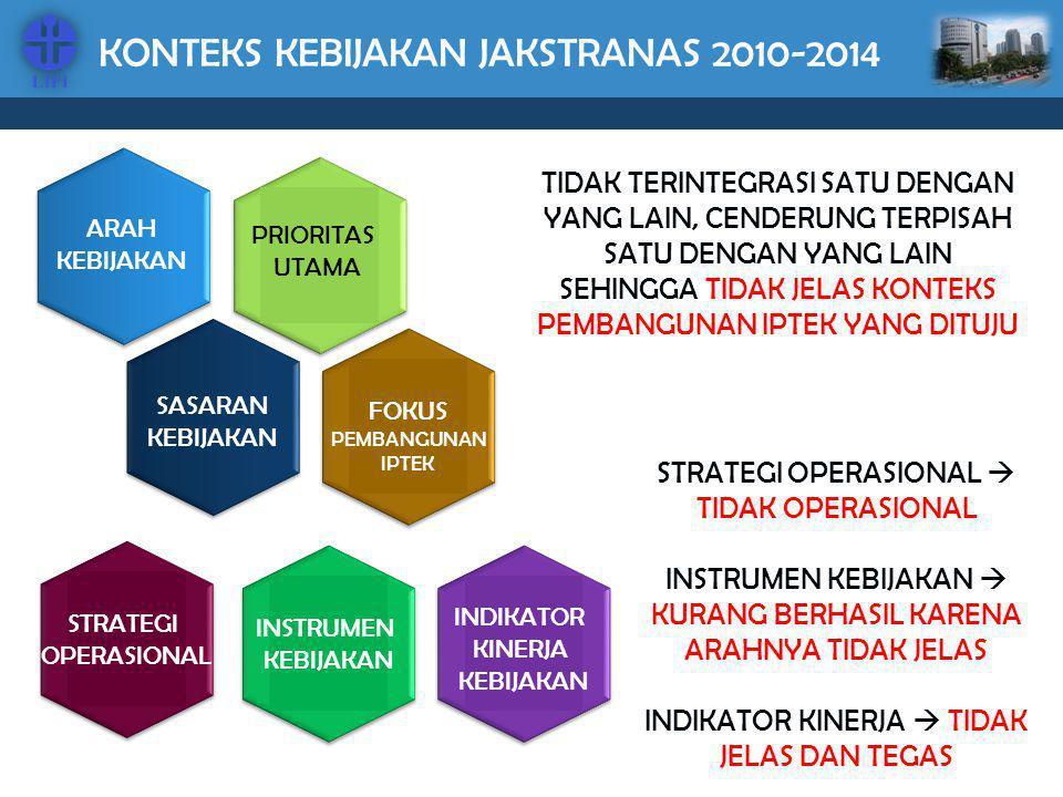KONTEKS KEBIJAKAN JAKSTRANAS 2010-2014