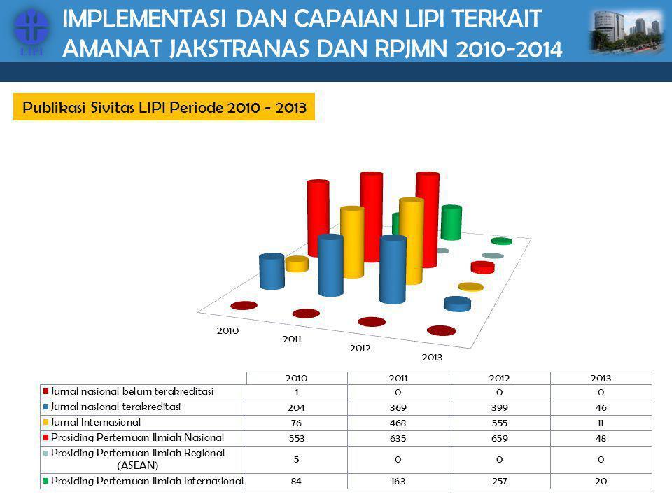 Publikasi Sivitas LIPI Periode 2010 - 2013