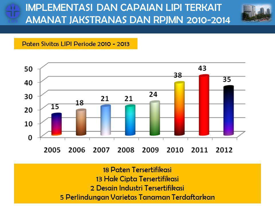 IMPLEMENTASI DAN CAPAIAN LIPI TERKAIT AMANAT JAKSTRANAS DAN RPJMN 2010-2014