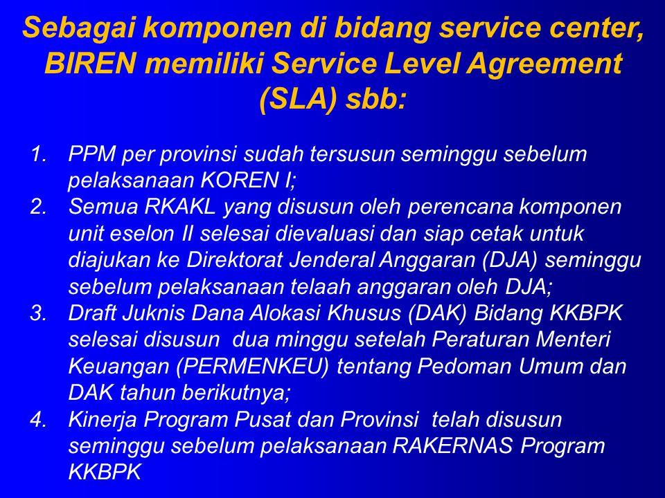 Sebagai komponen di bidang service center, BIREN memiliki Service Level Agreement (SLA) sbb: