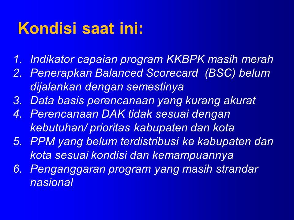 Kondisi saat ini: Indikator capaian program KKBPK masih merah