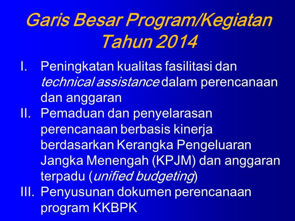 Garis Besar Program/Kegiatan Tahun 2014
