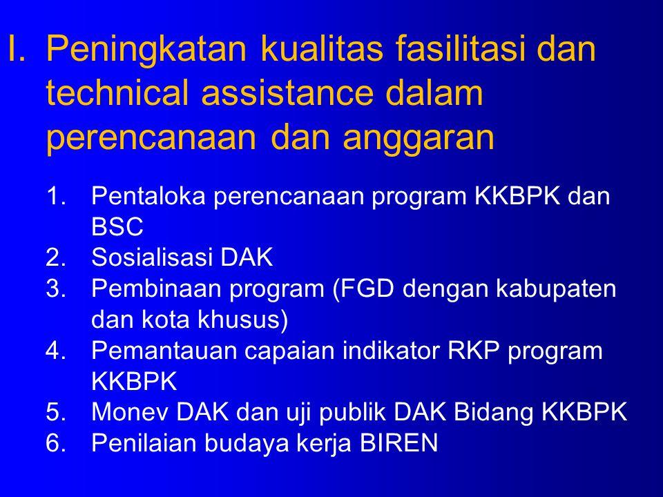 Peningkatan kualitas fasilitasi dan technical assistance dalam perencanaan dan anggaran