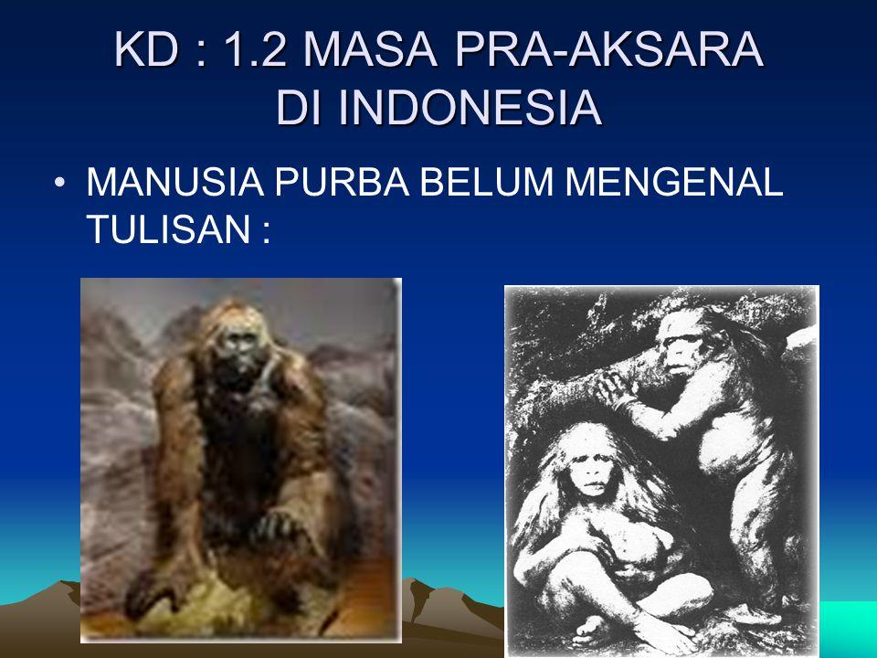KD : 1.2 MASA PRA-AKSARA DI INDONESIA