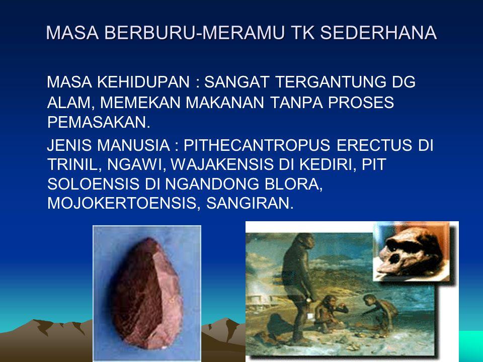 MASA BERBURU-MERAMU TK SEDERHANA