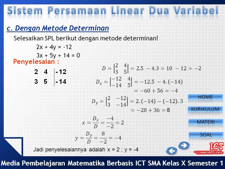 c. Dengan Metode Determinan