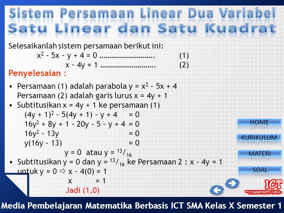 Penyelesaian : Selesaikanlah sistem persamaan berikut ini: