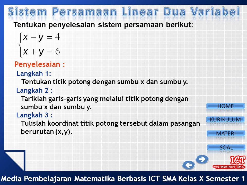 Tentukan penyelesaian sistem persamaan berikut:
