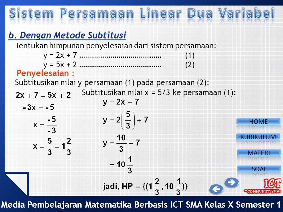 b. Dengan Metode Subtitusi