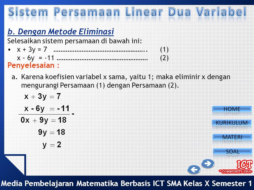 b. Dengan Metode Eliminasi