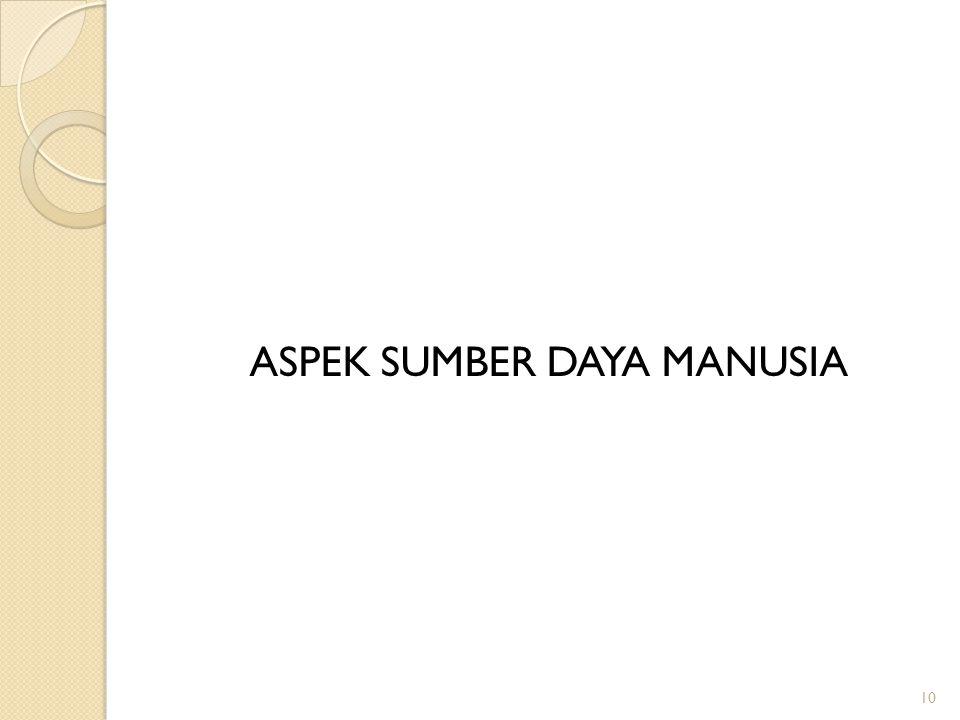 ASPEK SUMBER DAYA MANUSIA