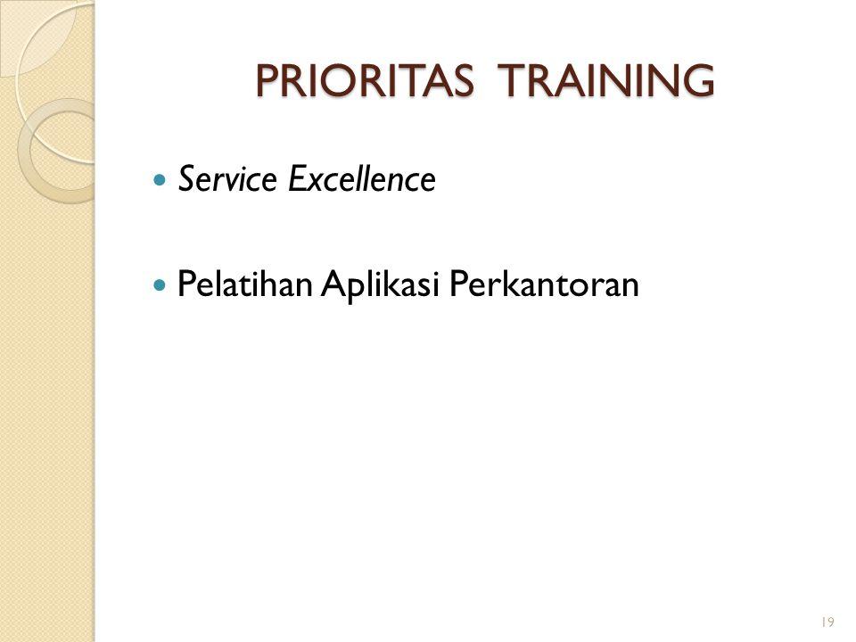 PRIORITAS TRAINING Service Excellence Pelatihan Aplikasi Perkantoran