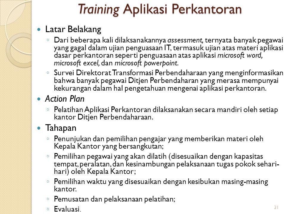 Training Aplikasi Perkantoran
