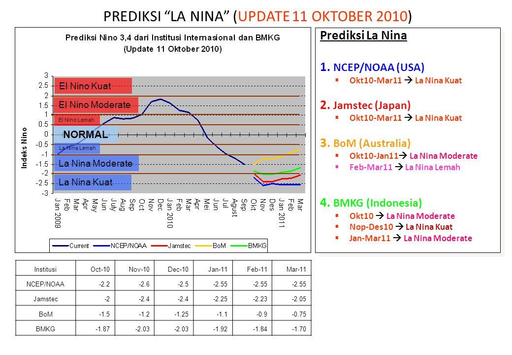 PREDIKSI LA NINA (UPDATE 11 OKTOBER 2010)