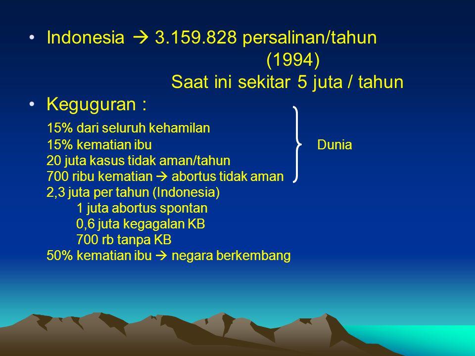 Indonesia  3.159.828 persalinan/tahun (1994)