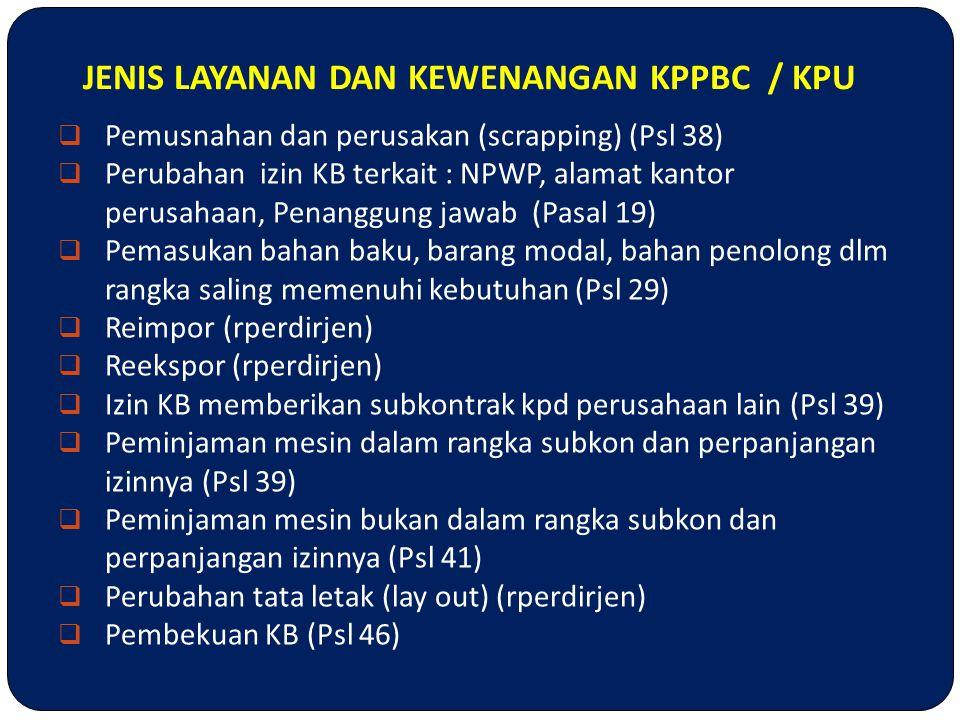 JENIS LAYANAN DAN KEWENANGAN KPPBC / KPU