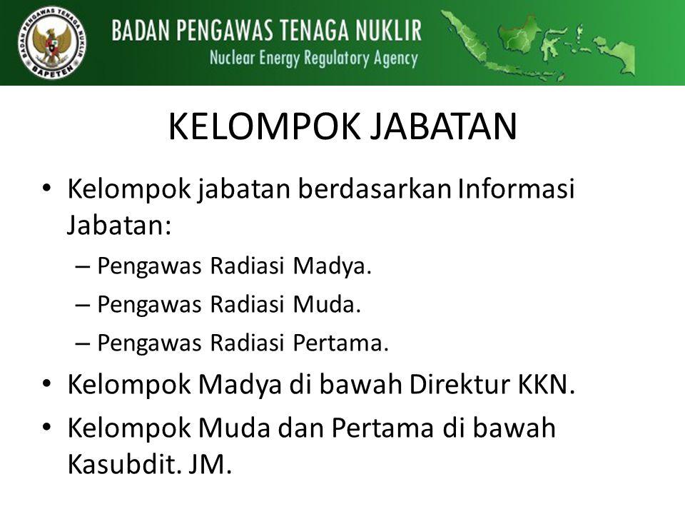 KELOMPOK JABATAN Kelompok jabatan berdasarkan Informasi Jabatan: