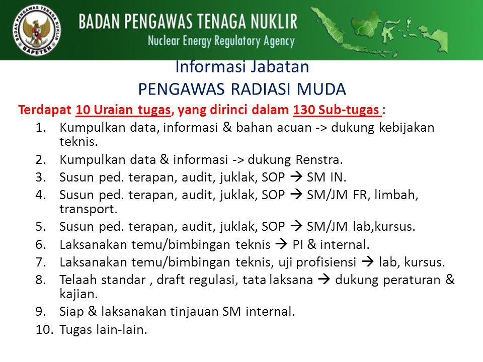 Informasi Jabatan PENGAWAS RADIASI MUDA