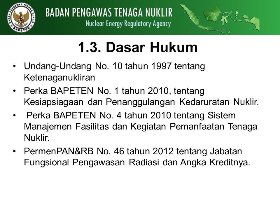 1.3. Dasar Hukum Undang-Undang No. 10 tahun 1997 tentang Ketenaganukliran.