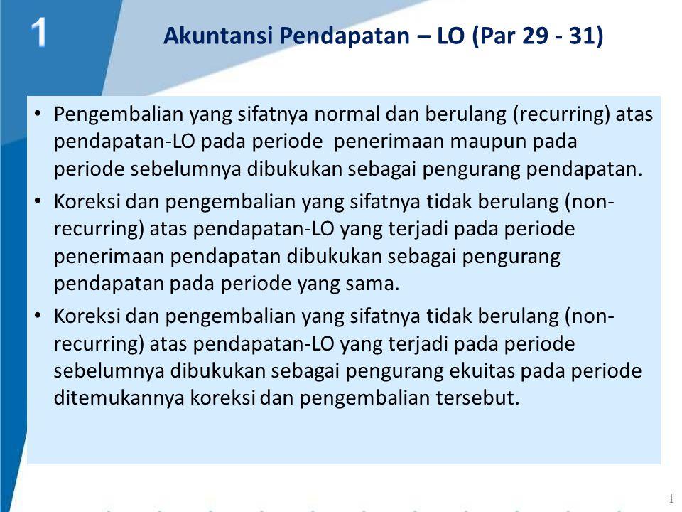 Akuntansi Pendapatan – LO (Par 29 - 31)