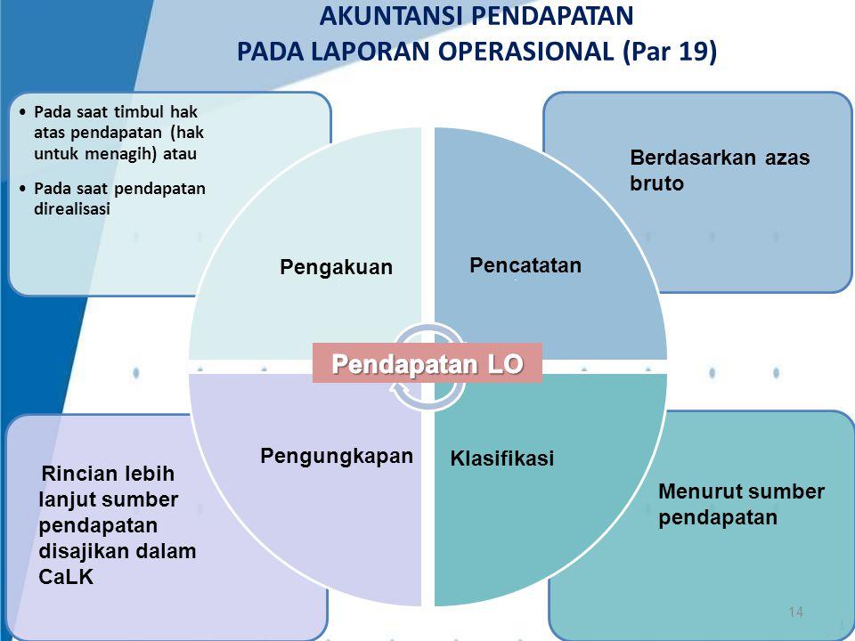 AKUNTANSI PENDAPATAN PADA LAPORAN OPERASIONAL (Par 19)
